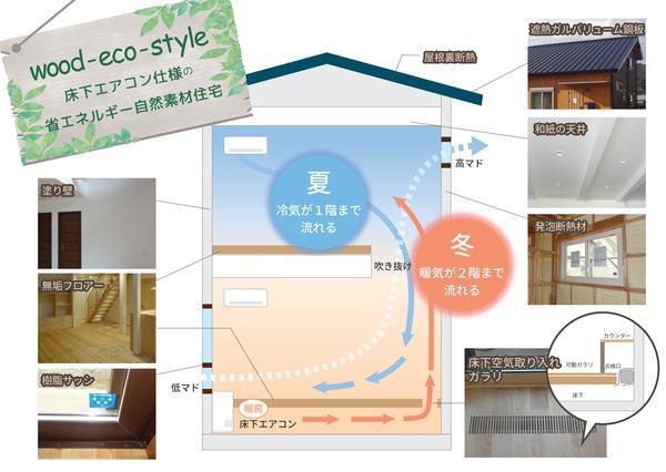 注文住宅をサポートする佐賀の建築事務所からのブログ