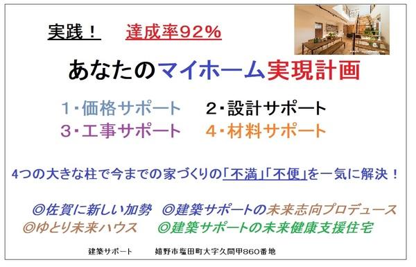 建築サポート4つの柱