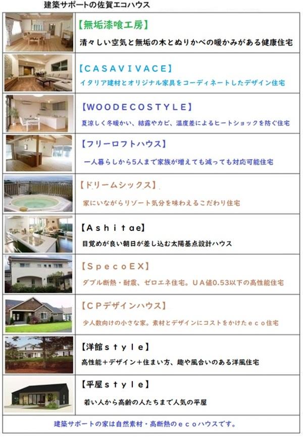 建築サポートの家